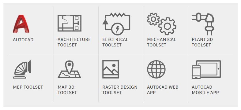 AutoCAD 2019 toolkit