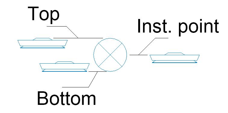 forumo produktų montavimas varpos erekcijos metodai
