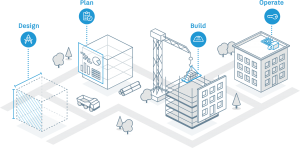 Autodesk Construction Cloud infoera.lt